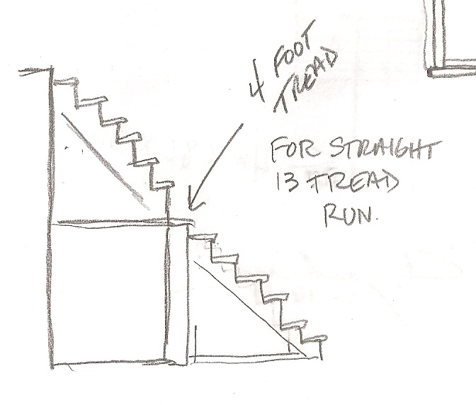 Stairs base options straight escape