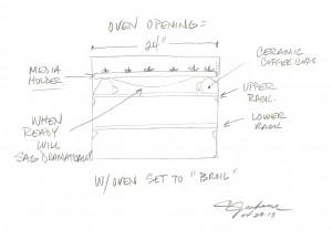 Vacuum Form Process